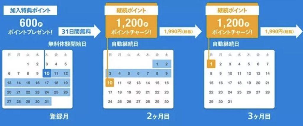 u-next-point-01