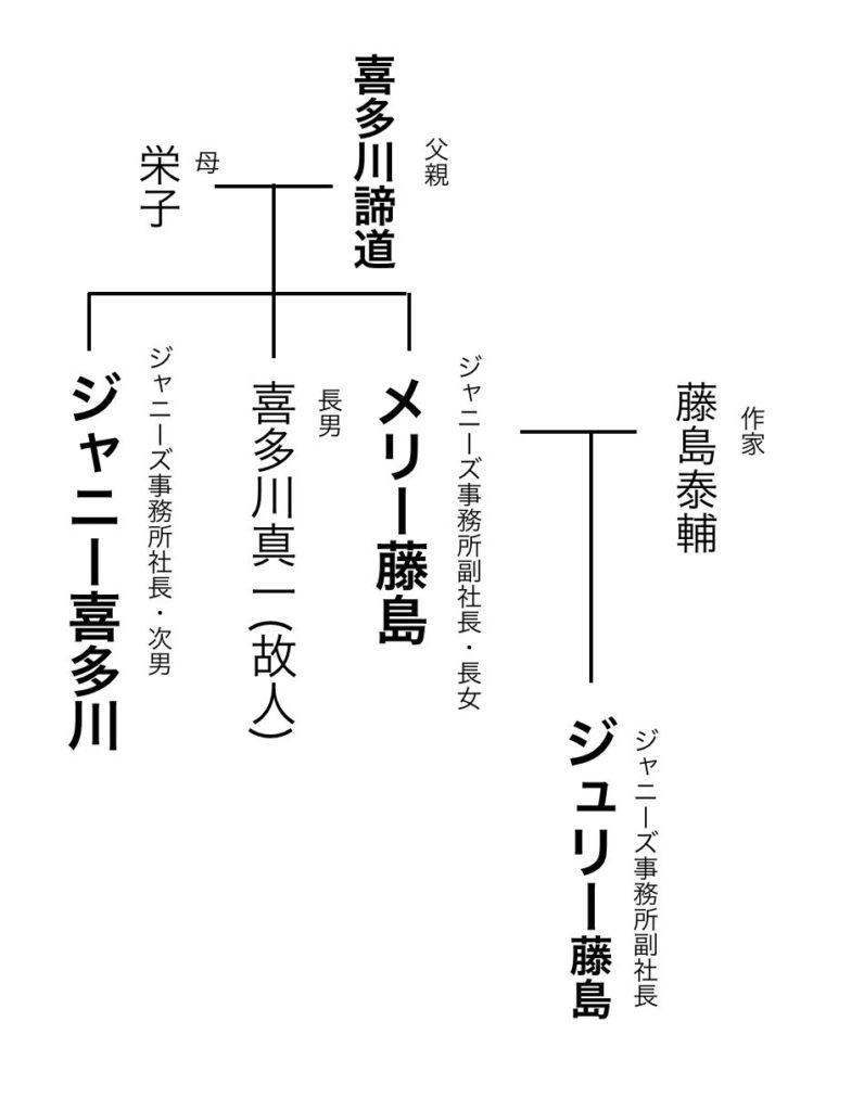 kitagawake-01